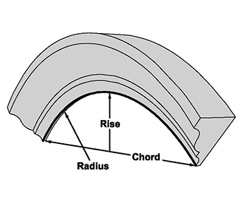 Icon - Curved Molding