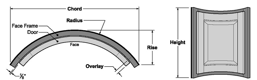 Curved Product - Concave Door and Frame