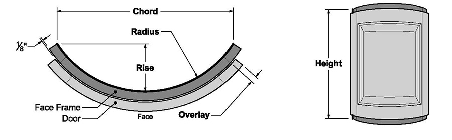 Curved Product - Convex Door and Frame