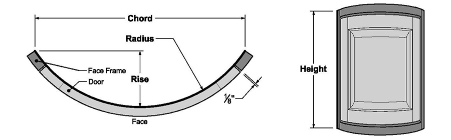 Curved Product - Convex Door and Inset Frame