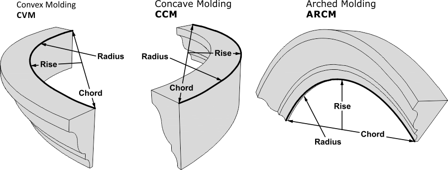 Curved Product - Curved Molding Options