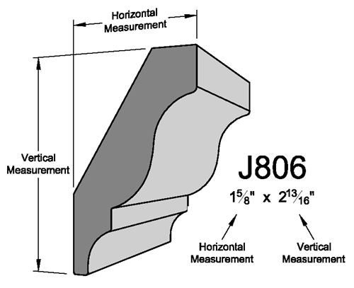 Molding Measurement Illustration