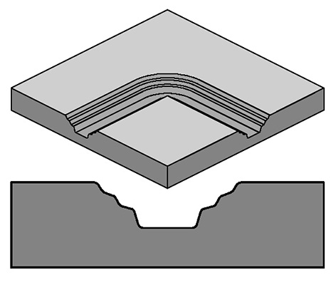 Routed Groove Profiles Image